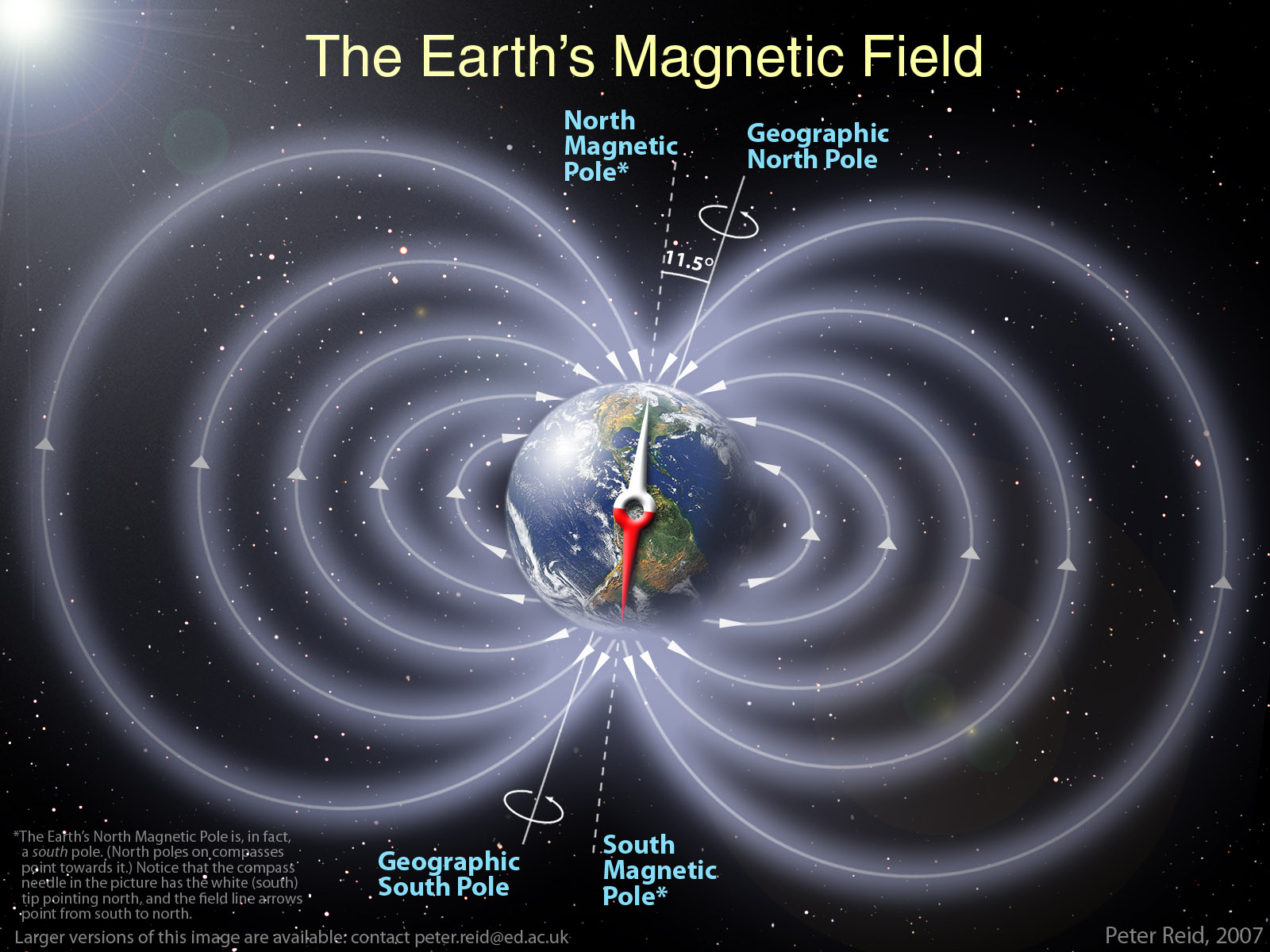 The planet's northern magnetic pole is drifting slowly but steadily ...