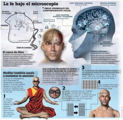 El casco de Dios inteligencia espiritual