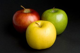 [apples+3]