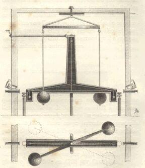 Cavendish balanza torsión