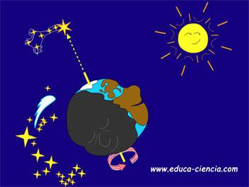 Movimientos de la Tierra: las estaciones - Astronomía
