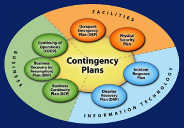 the impact of contingencies on management American journal of industrial and business management organizational structure: influencing factors and impact considered in contingency theory and by.