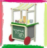 Lemonade Stand Award for IIG