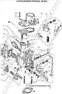 despieces y reglajes de carburadores holley weber solex brosol rh carburacion blogspot com Carburador E Carro El Carburador