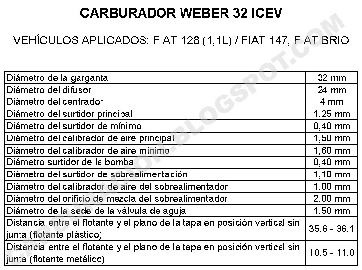 despieces y reglajes de carburadores holley weber solex brosol rh carburacion blogspot com manual del carburador weber 32 icev manual carburador weber 32 icev pdf