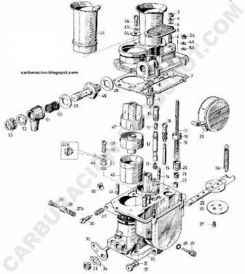 Fiat V8 Engine