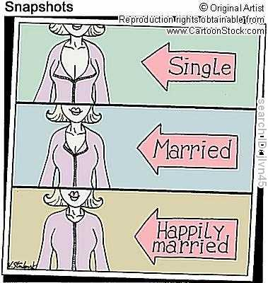 cleavage and marriage