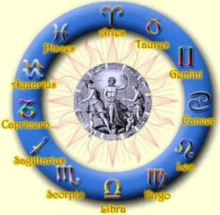 Zodiac Signs Design With Image Zodiac Symbol Picture 5
