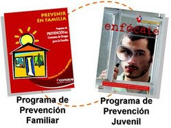 Programas Ambitos Familia y Juventudes