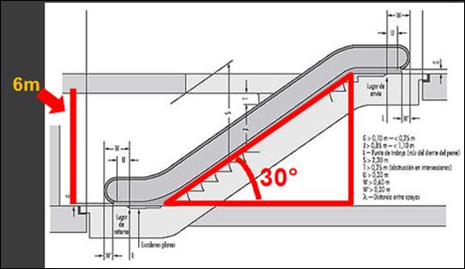 Construcci n acabados escaleras for Como calcular una escalera