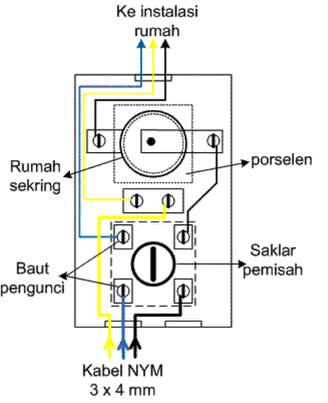 Telecaster Wiring Diagram Treble Bleed furthermore Cara Memasang Box Sekring Dan Box Mcb additionally  on wiring diagram listrik gedung