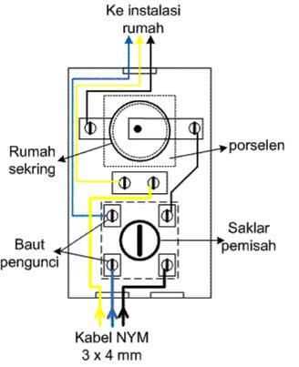 Cara Memasang Box Sekring Dan Box Mcb together with  on wiring diagram instalasi listrik gedung