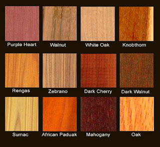 woods used for furniture. Here Are Some Of The Exotic And Domestic Varieties Wood Used For Furniture Inlays. Chart Courtesy Evoke Woodcraft. Woods