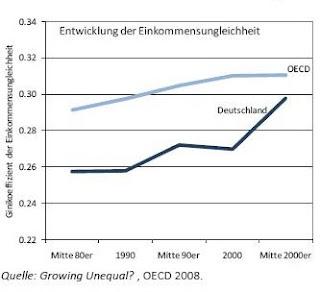 Zunahme singlehaushalte deutschland