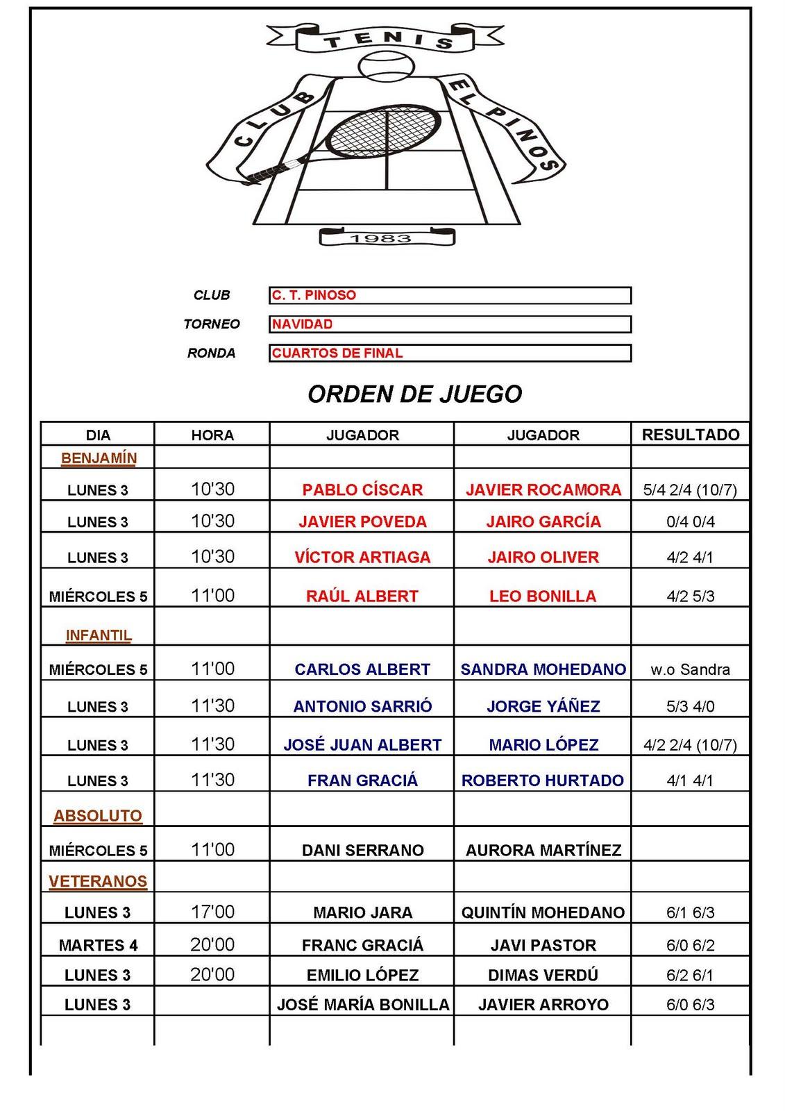 CLUB TENIS PINOSO: enero 2011