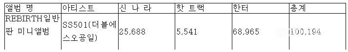 [KBS+rebirth+sales.jpg]