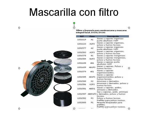Fisica quimica mascarilla con filtro - Mascarillas con filtro ...