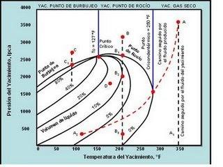 Ingenier U00eda De Simulaci U00f3n Aplicada  Eclipse Secci U00f3n Props
