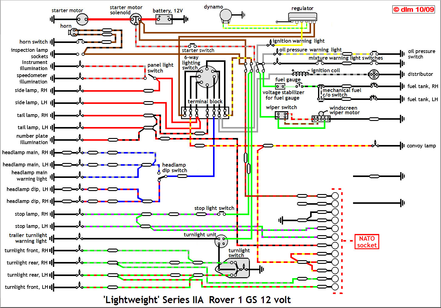 land rover discovery 1 wiring colours land image land rover discovery wiring diagram pdf wirdig on land rover discovery 1 wiring colours