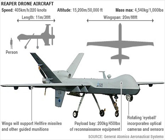Reaper mq 1 and mq 9 unmanned aircraft system program