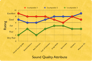SoundQualityRatings.png