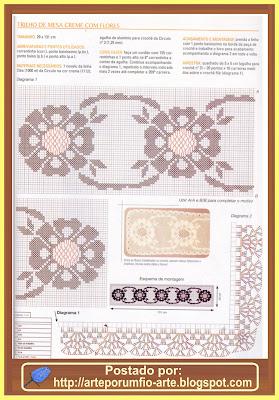 Anna Y Su Mundo I Camino De Mesa Tejido A Crochet  About Tattoos