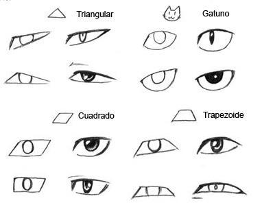 Consejos trucos y m s dibujar ojos manga y anime - Maneras de pintar los ojos ...