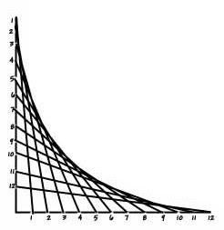 parabolic+curve.jpg