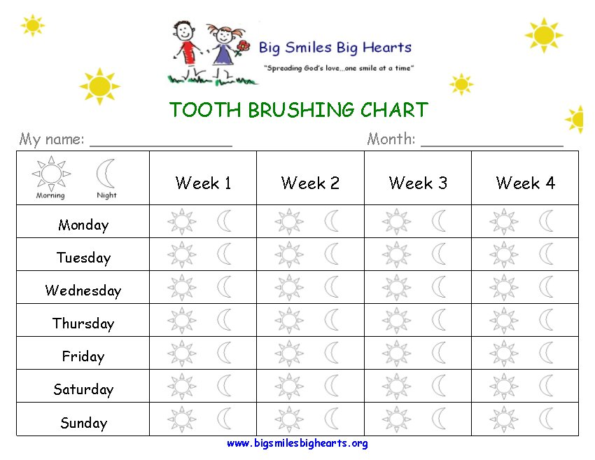 Big Smiles Big Hearts Dental Hygiene Tools – Teeth Chart Template