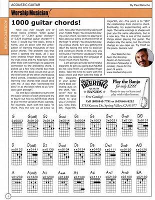 D2 guitar chord diagram