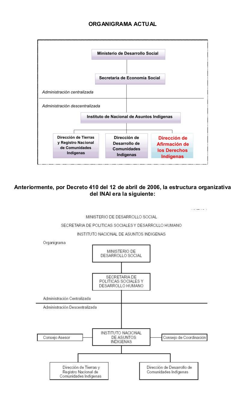 UNION DE LOS PUEBLOS DE LA NACION DIAGUITA DIRECCION DE