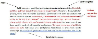 English Shared: How to Writing a Paragraph.....?