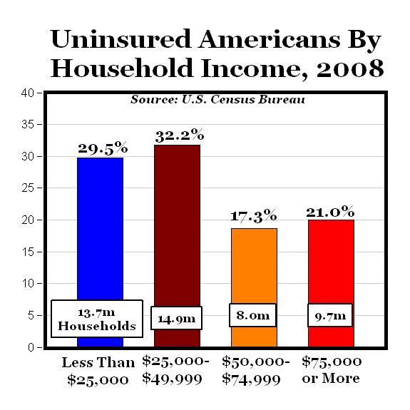 [uninsured_08_data_Perry.jpg]