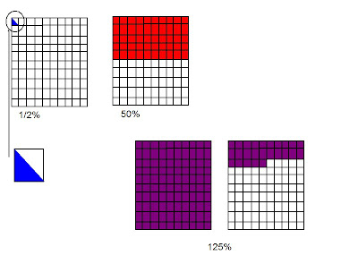 graphic about Printable Hundredths Grids named 873 Math (2010): Emilys P.c Scribe Posting