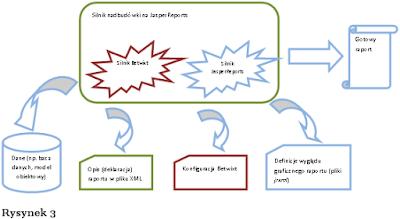 Getting things programmed 2009 biblioteka betwixt jest odpowiedzialna za przeksztacenie struktury xml do analogicznej struktury klas aby wykona to zadanie potrzebna jest dodatkowa ccuart Choice Image