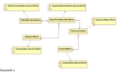 Getting things programmed 2009 w przypadku tej biblioteki konfigurowanie polega na utworzeniu dla kadej klasy modelu obiektowego pliku twixt w ktrym zawarte s informacje o ccuart Images