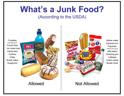 junk food in schools Michelle obama lead a movement to stop serving all unhealthy food (primarily food high in calorie and sugar) in public schools however, this regulation does not.