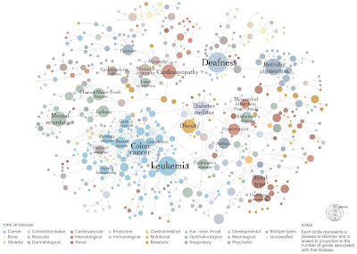 Maximizing progress march 2009 fyi the key people behind this interactive map are marc vidal albert laszlo barabasi and michael cusick who published in the proceedings of the national sciox Choice Image
