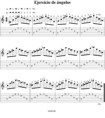 Clases de guitarra: Angulos