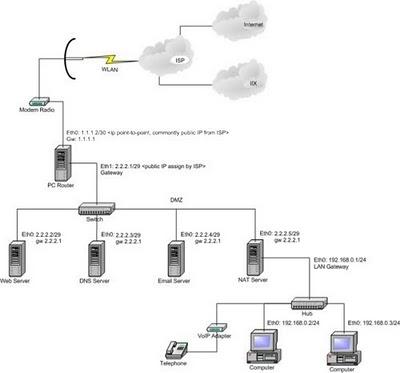 400 x 373 · 18 kB · jpeg, Anak Indonesia: TIK BAB 2 ( Sistem