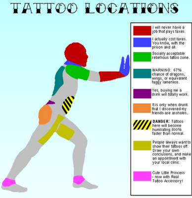 "I've got Tattoos in the Green ""Socially acceptable rebellious zone"","