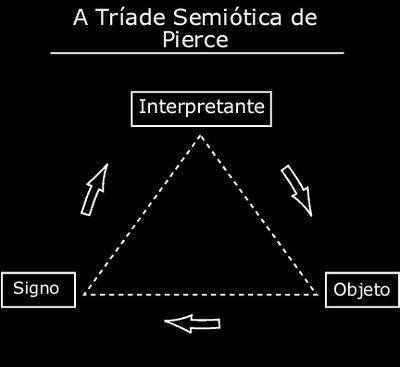 [Triade+Semi  ]