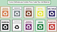 Reciclar é Vida!