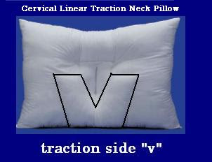 The Cervical Linear Traction Neck Pillow