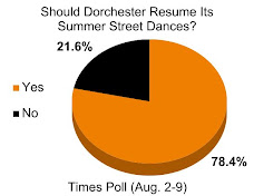 TIMES POLL: Bring Back The Summertime Street Dances?