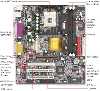 also Intel Imb206 additionally Car Audio Interface in addition Schematic Block Diagram Mobile Phone also Item Details. on intel chipset diagram