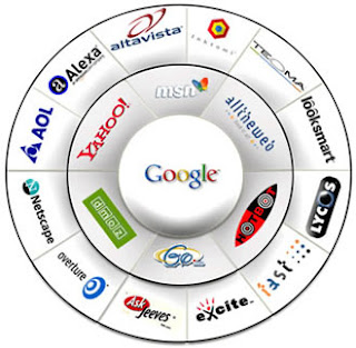 search engines Top 50 Search Engines