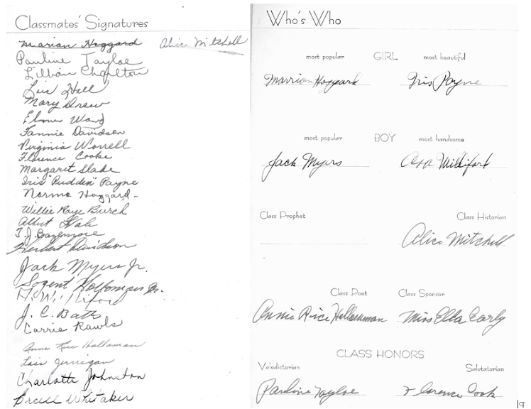1939 Class Signatures and Who's Who - Thanks to Gail Jones for This Information