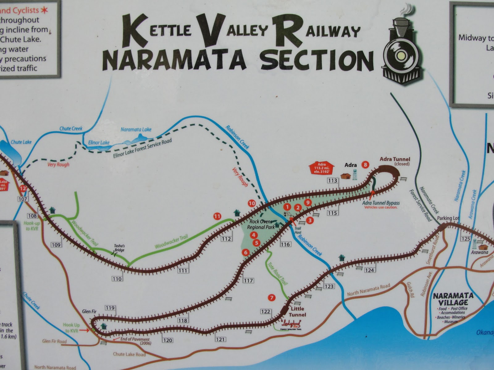 No Travel Plan  Cycling on the Kettle Valley Railway