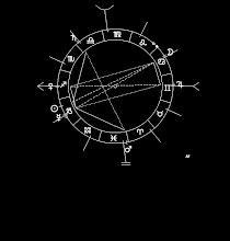 Mandala astrologico de alineamiento de Venus Jupiter